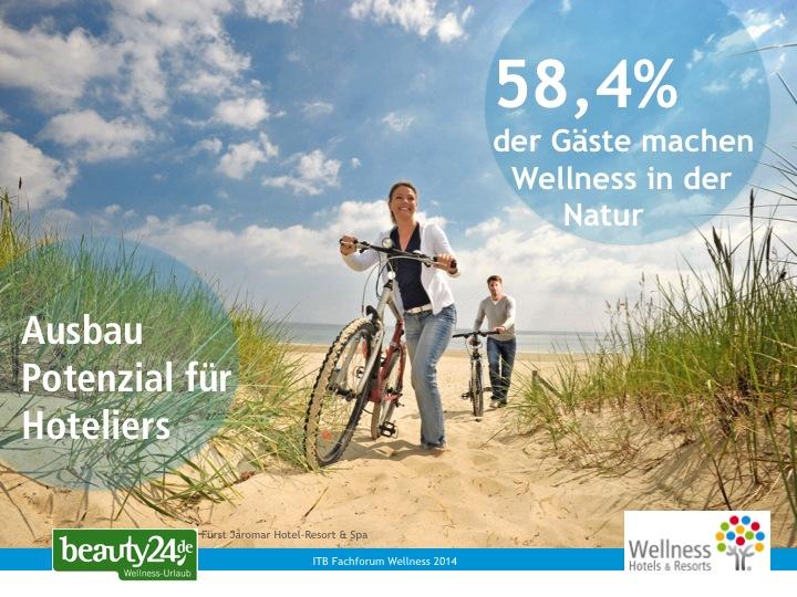 WellnessTrends Wellnesshotel Trends Trend