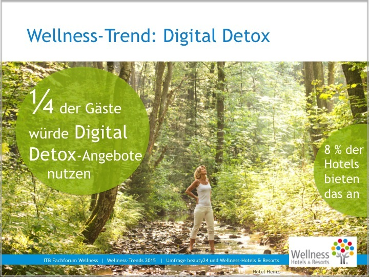 Wellness-Trend Digital Detox