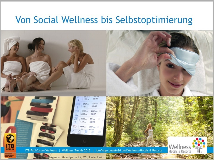 Wellness-Trends 2015