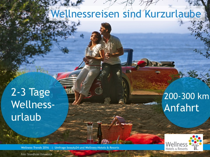 Wellnessurlaub Wellnesshotel Trends Trend